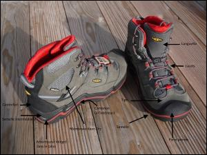 Chaussures Keen Durand Mid WP